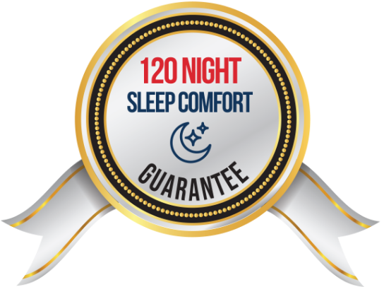 120 Night Sleep Comfort Guarantee